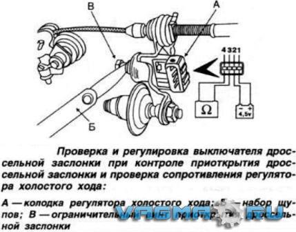 regulyator-holostogo-hoda-RHH-VW-B3.jpg
