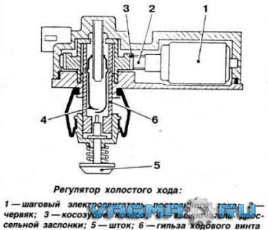 regulyatop-holostogo-hoda-RHH-2-VW-Passat-B3.jpg