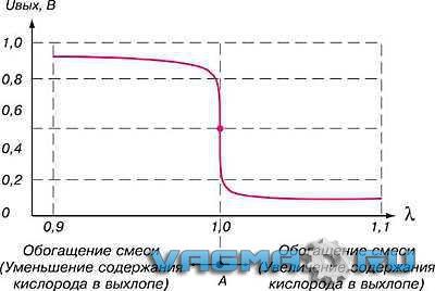 grafik_L2.jpg